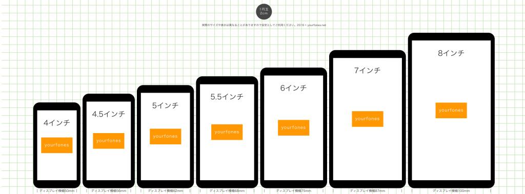 2020年 大画面スマホおすすめ15選 6インチ以上の大画面スマホ メリット解説 Iphone格安sim通信