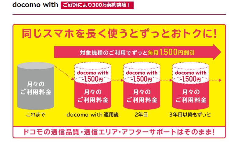docomo withとは?対象機種・料金プラン・メリット・デメリット徹底解説