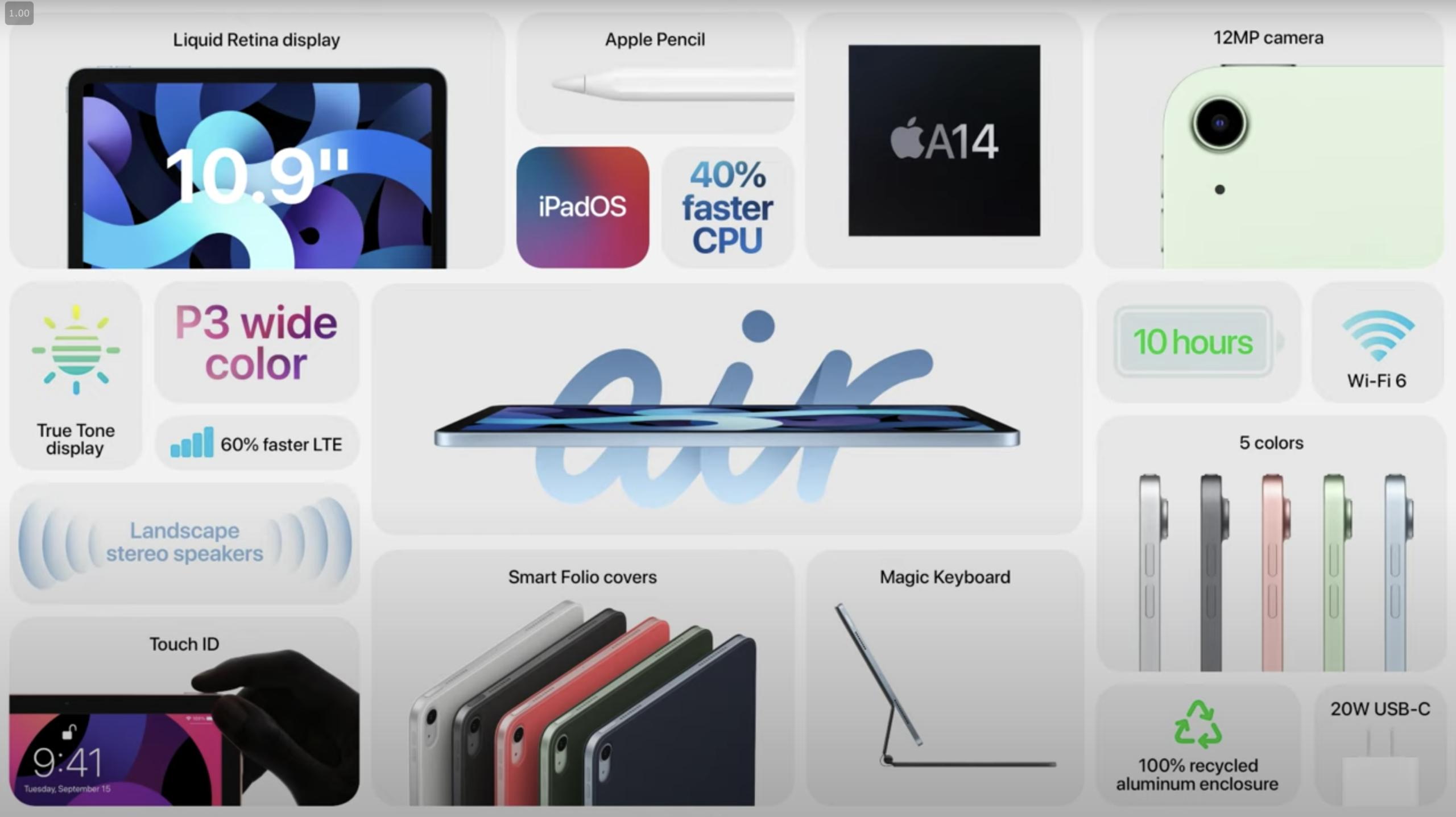 新型iPad Air 4の発売日はいつ?価格・スペックまとめ ケース・キーボードなどのアクセサリも紹介