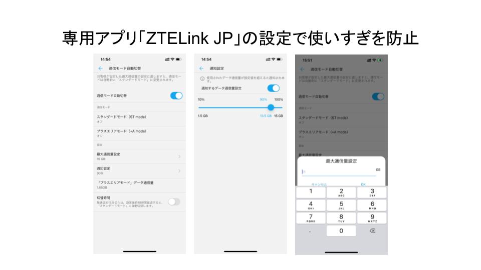 ZTELink JP