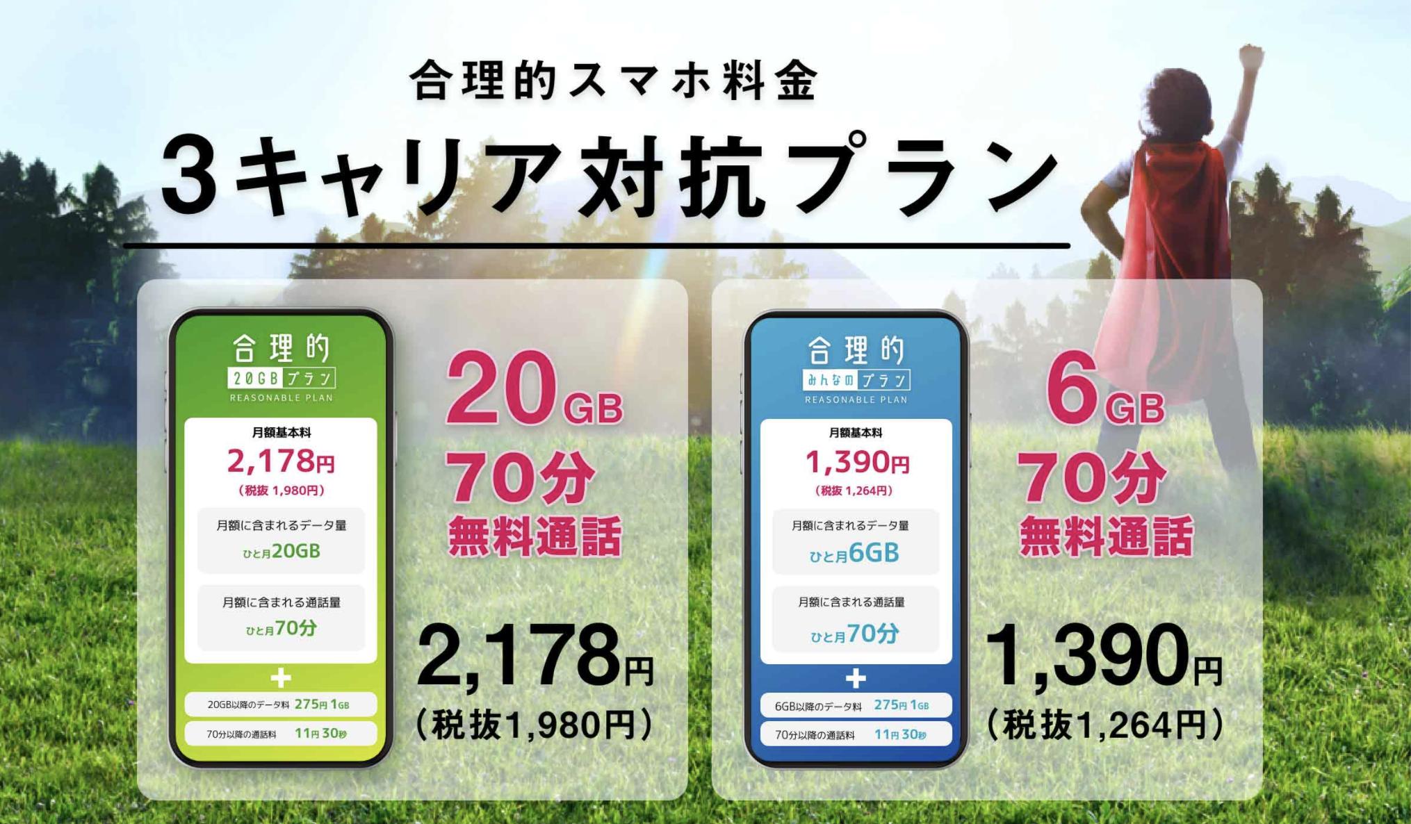 日本通信SIMの評判はやばい?かけ放題・合理的プラン・速度の口コミを徹底解説