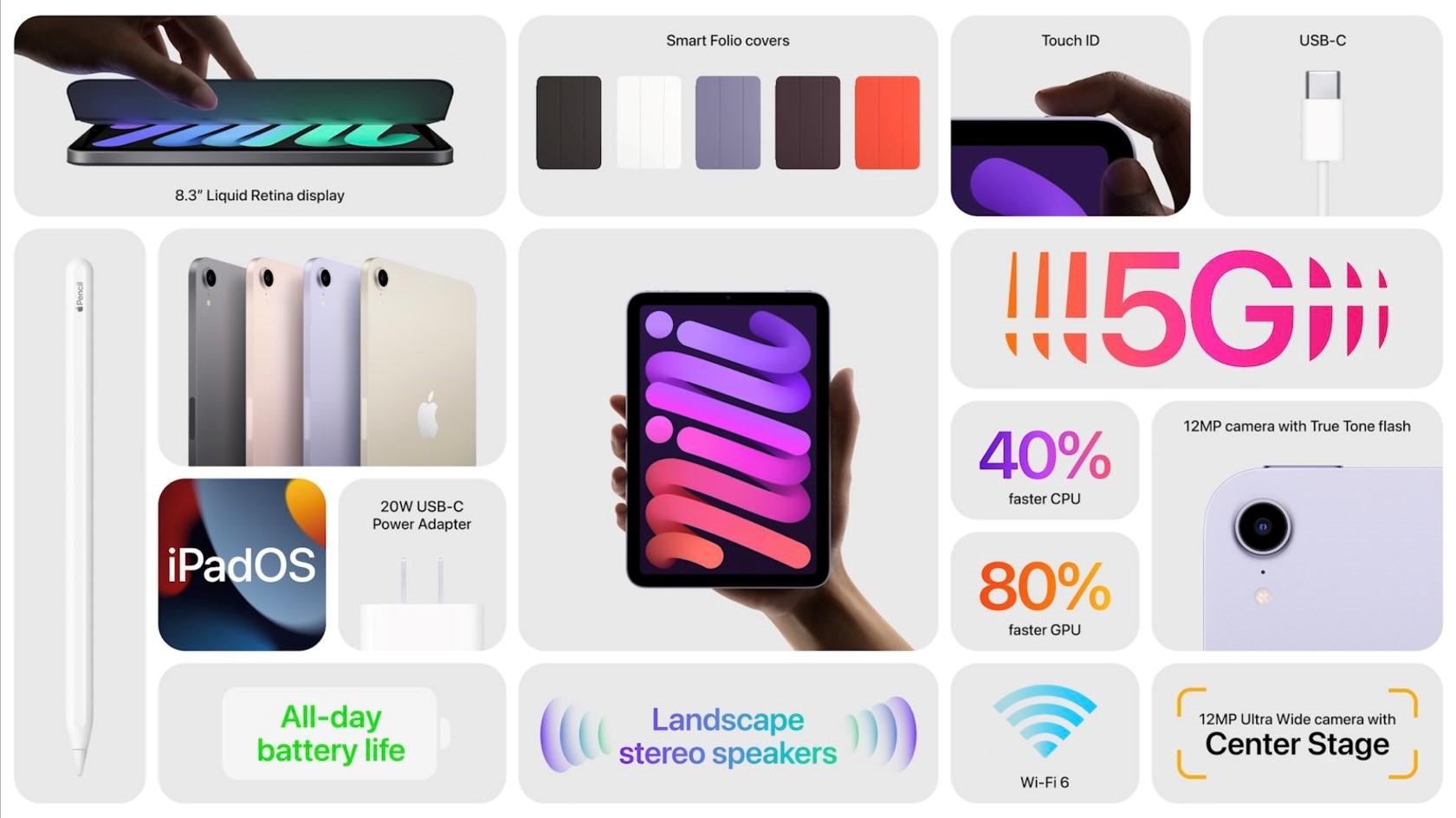 [速報]2021年新型iPad mini6・無印iPad(第9世代)が登場 ホームボタン廃止?価格は?