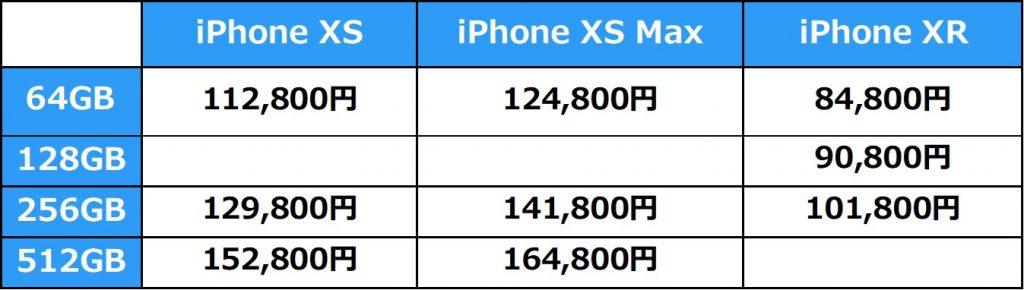 現行iPhoneの価格表
